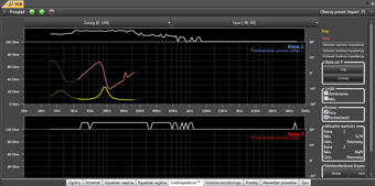 "Funkcja ""LiveImpedance™ Measurement"""